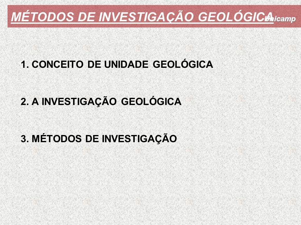 MÉTODOS DE INVESTIGAÇÃO GEOLÓGICA