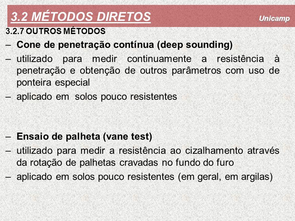 3.2 MÉTODOS DIRETOS Cone de penetração contínua (deep sounding)