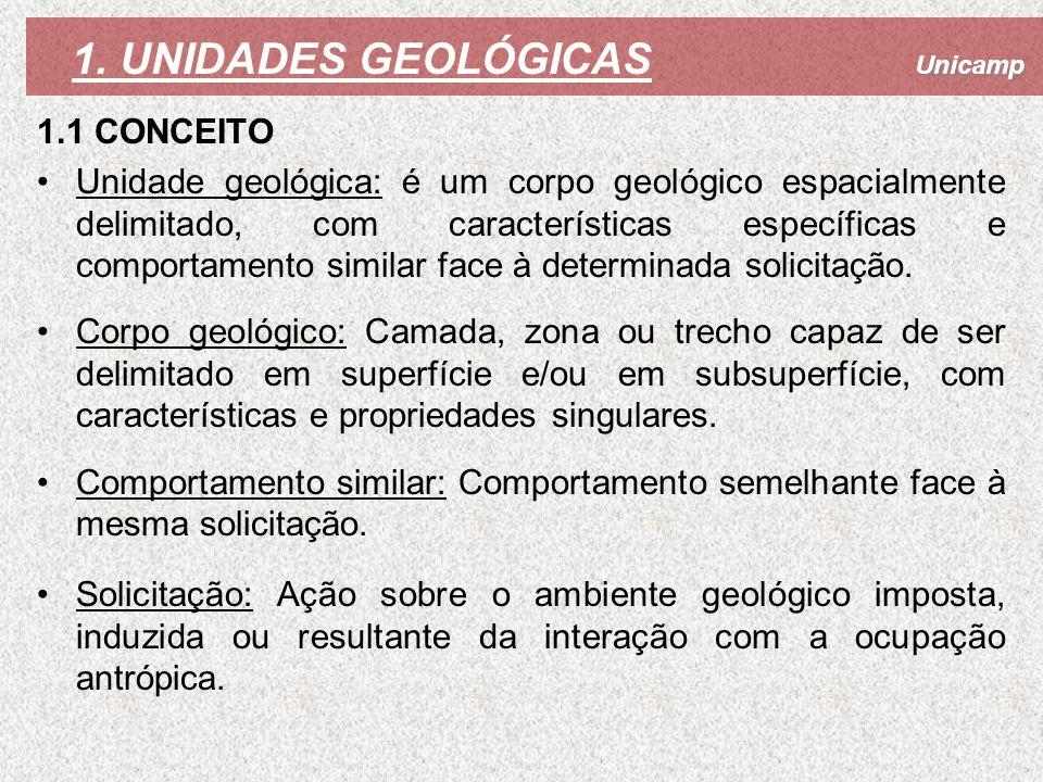 1. UNIDADES GEOLÓGICAS 1.1 CONCEITO