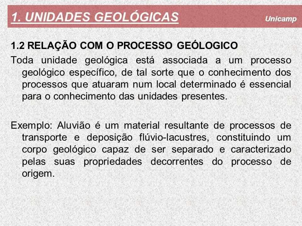 1. UNIDADES GEOLÓGICAS 1.2 RELAÇÃO COM O PROCESSO GEÓLOGICO