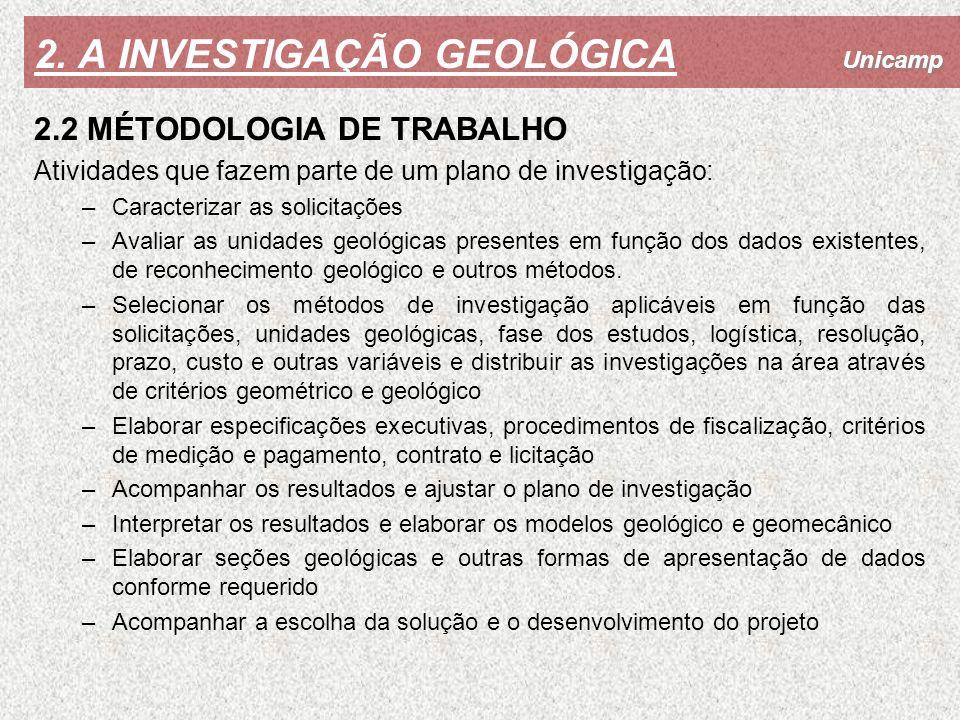 2. A INVESTIGAÇÃO GEOLÓGICA