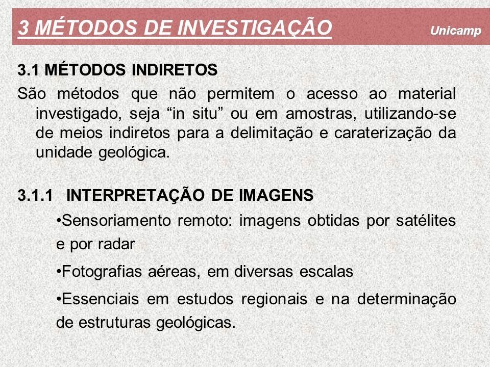 3 MÉTODOS DE INVESTIGAÇÃO