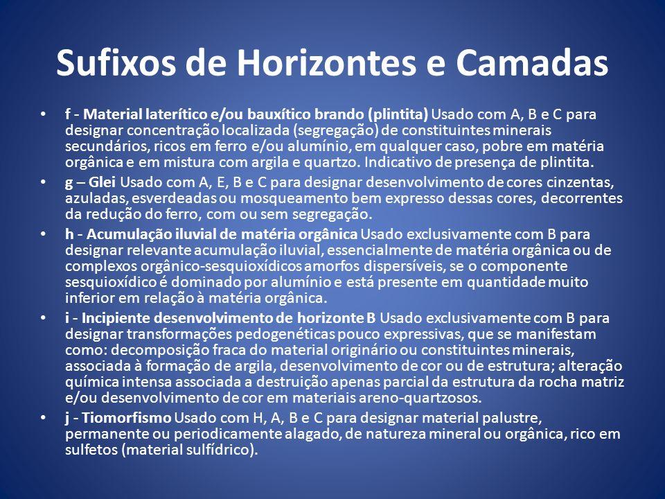 Sufixos de Horizontes e Camadas