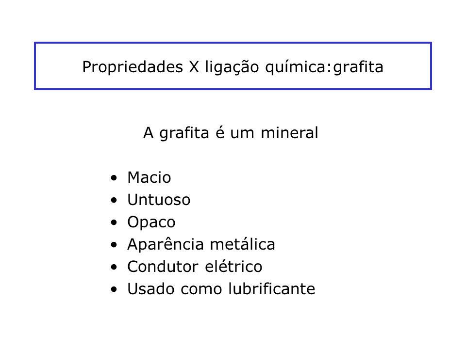 Propriedades X ligação química:grafita