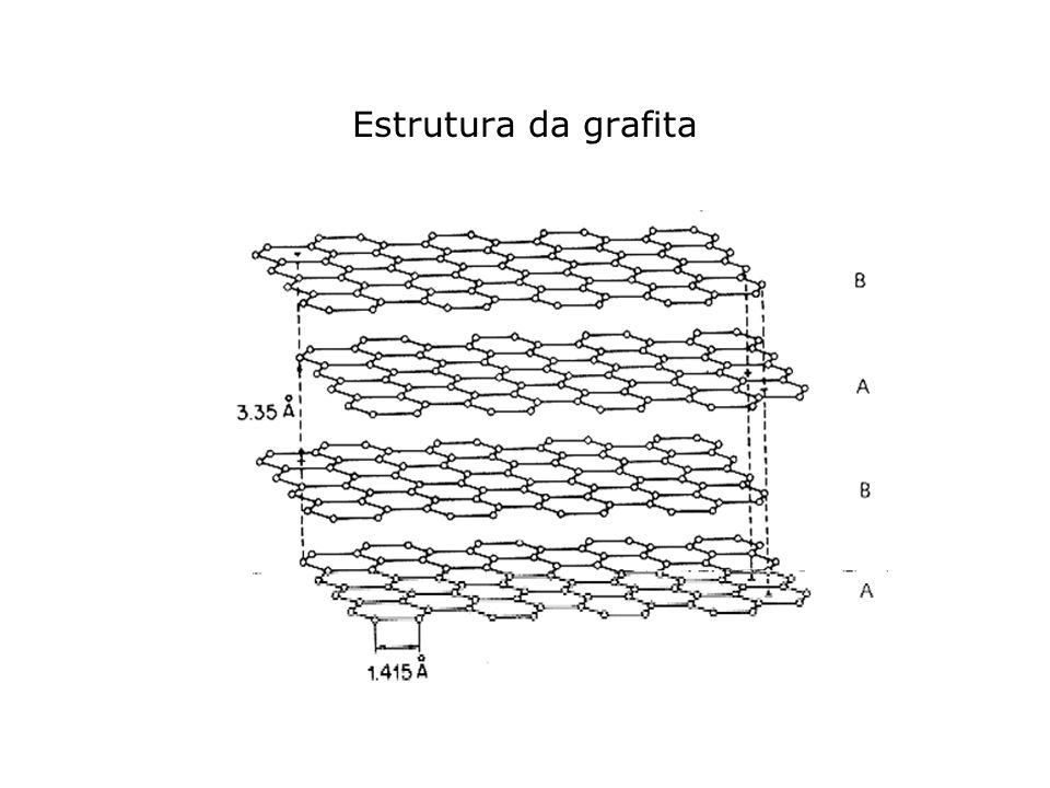 Estrutura da grafita