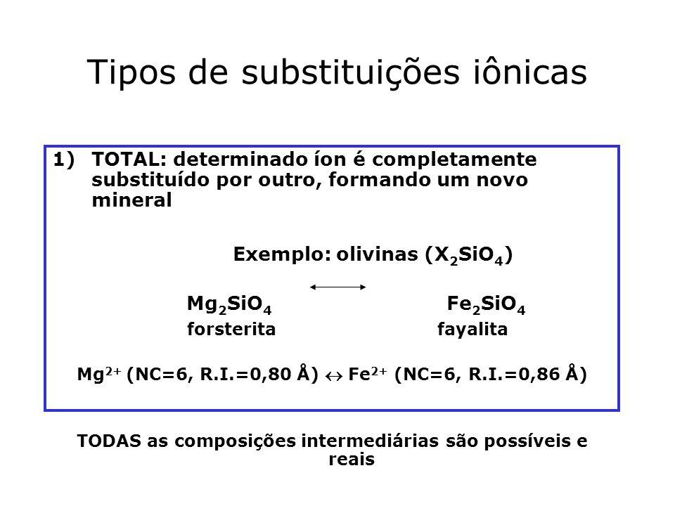 Tipos de substituições iônicas