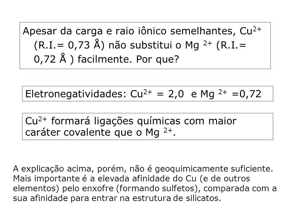 Eletronegatividades: Cu2+ = 2,0 e Mg 2+ =0,72
