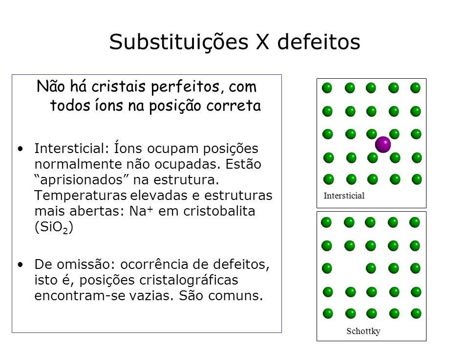 Substituições X defeitos