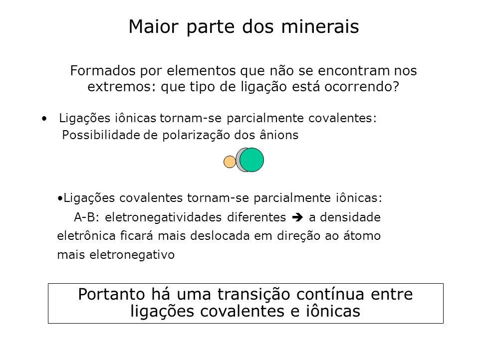 Portanto há uma transição contínua entre ligações covalentes e iônicas