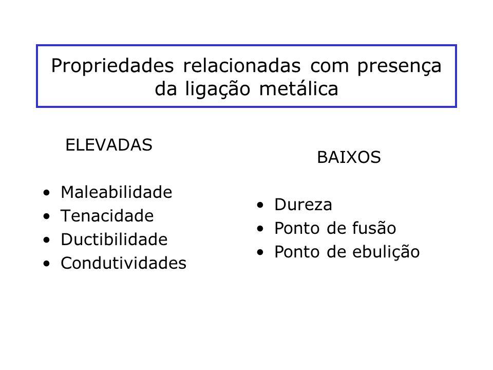 Propriedades relacionadas com presença da ligação metálica