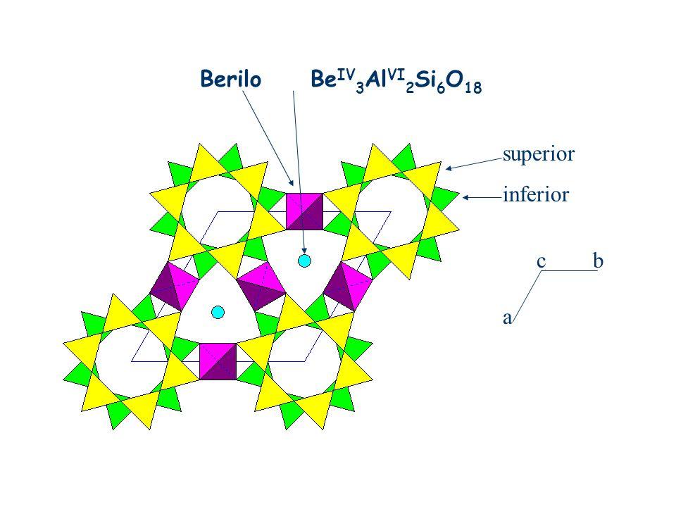 Berilo BeIV3AlVI2Si6O18 superior inferior c b a