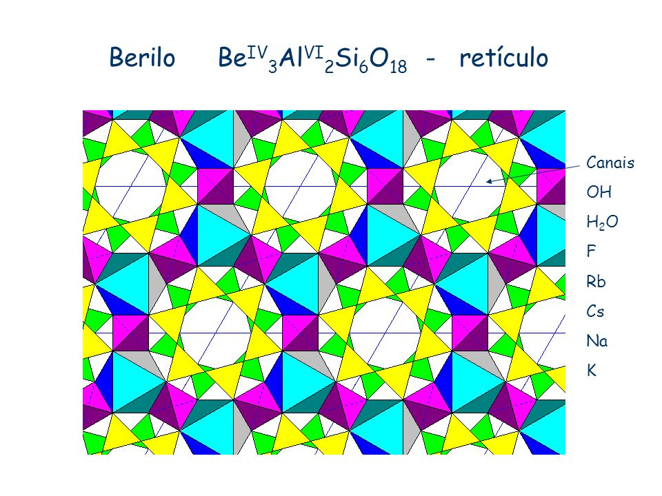 Berilo BeIV3AlVI2Si6O18 - retículo