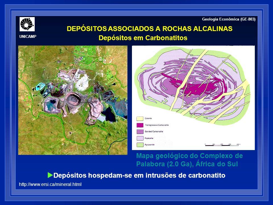 DEPÓSITOS ASSOCIADOS A ROCHAS ALCALINAS Depósitos em Carbonatitos