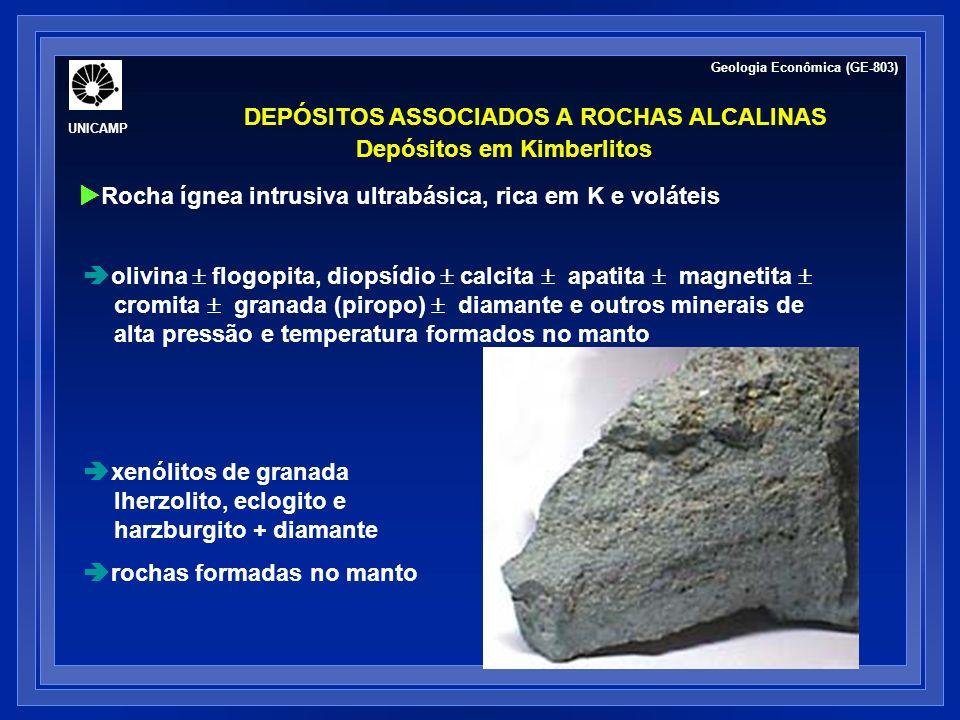 DEPÓSITOS ASSOCIADOS A ROCHAS ALCALINAS Depósitos em Kimberlitos