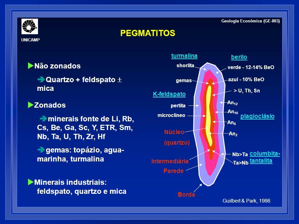 PEGMATITOS Não zonados Quartzo + feldspato  mica Zonados