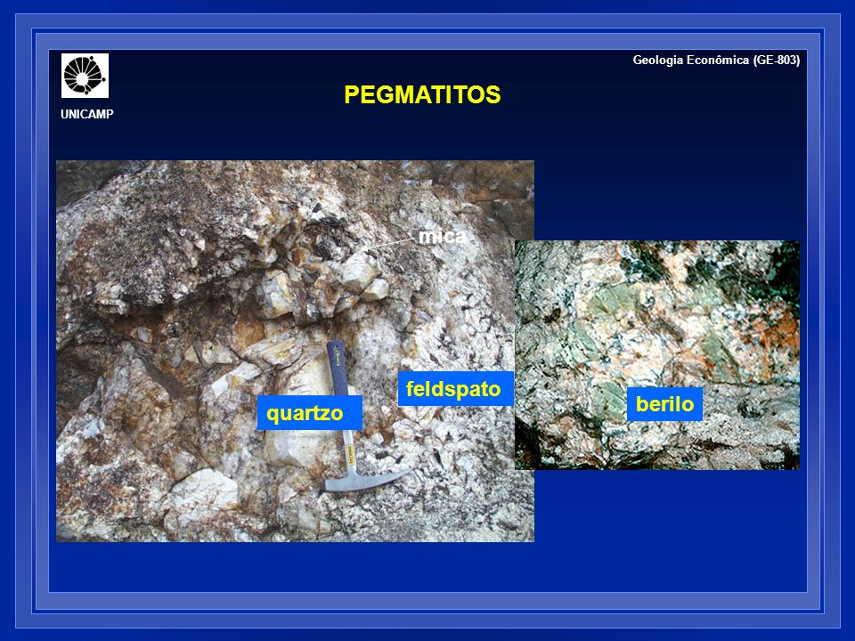 PEGMATITOS mica feldspato berilo quartzo Geologia Econômica (GE-803)