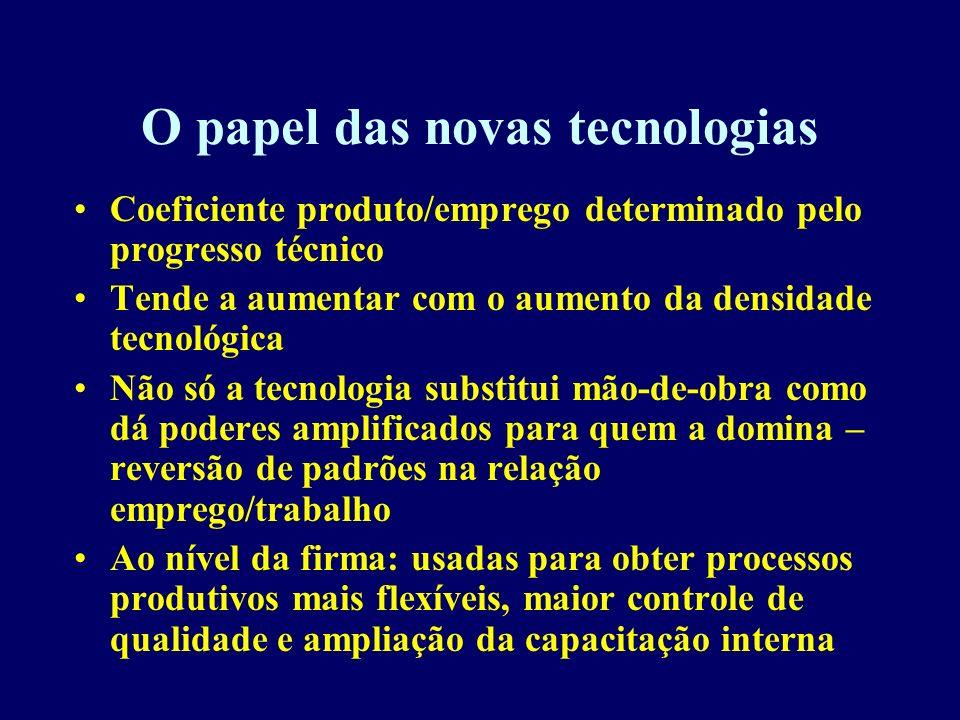 O papel das novas tecnologias
