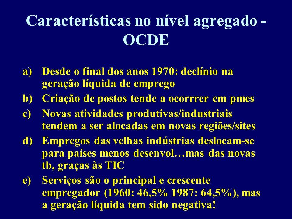 Características no nível agregado - OCDE