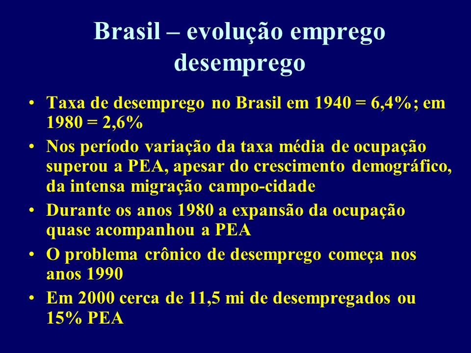 Brasil – evolução emprego desemprego
