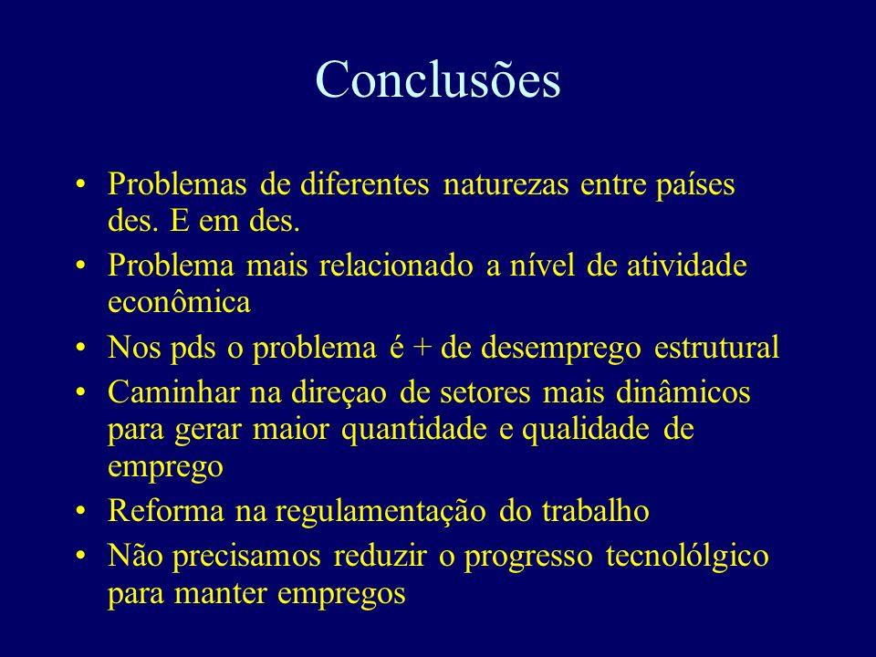 Conclusões Problemas de diferentes naturezas entre países des. E em des. Problema mais relacionado a nível de atividade econômica.