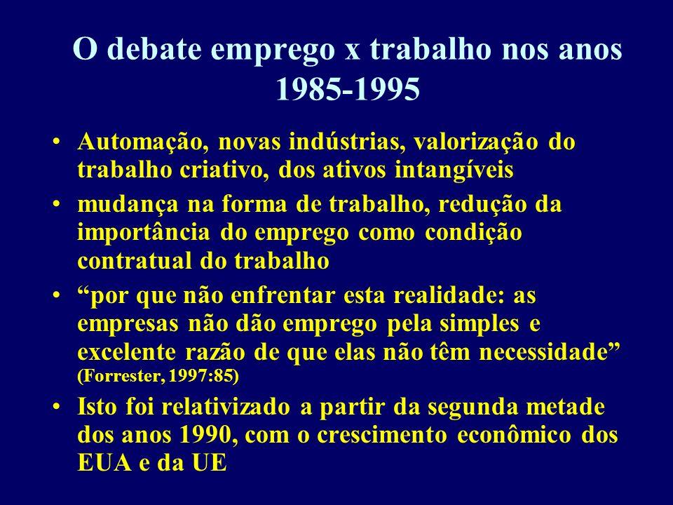 O debate emprego x trabalho nos anos 1985-1995