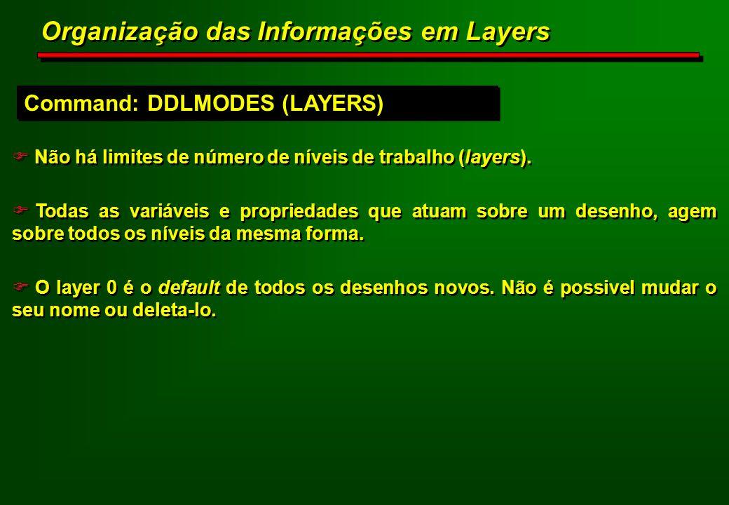 Organização das Informações em Layers