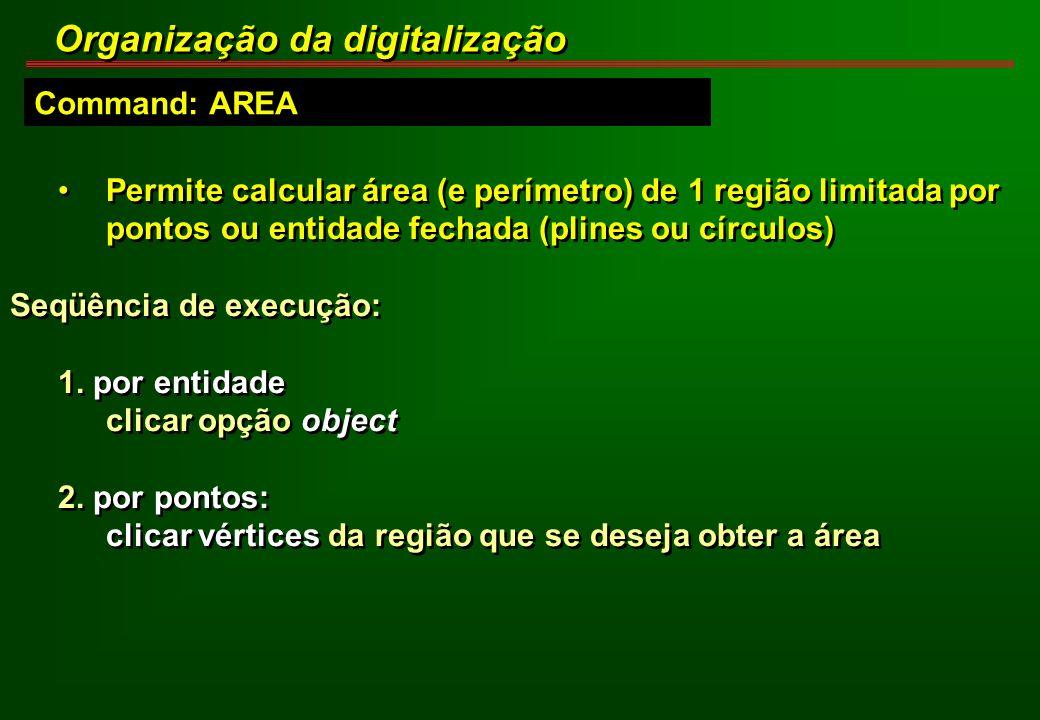 Organização da digitalização