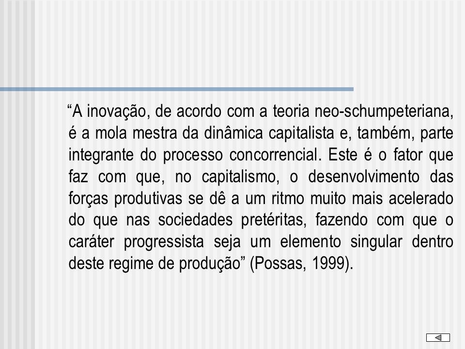 A inovação, de acordo com a teoria neo-schumpeteriana, é a mola mestra da dinâmica capitalista e, também, parte integrante do processo concorrencial.