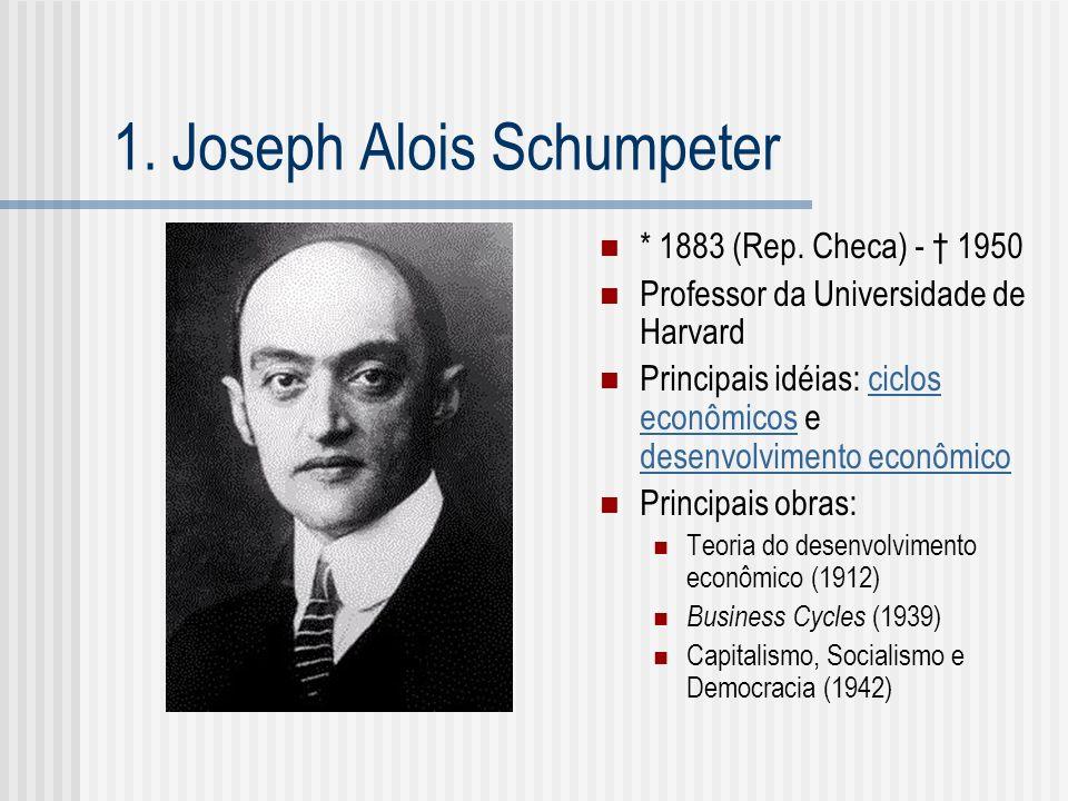1. Joseph Alois Schumpeter