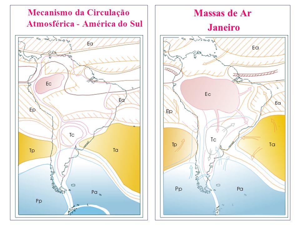 Mecanismo da Circulação Atmosférica - América do Sul