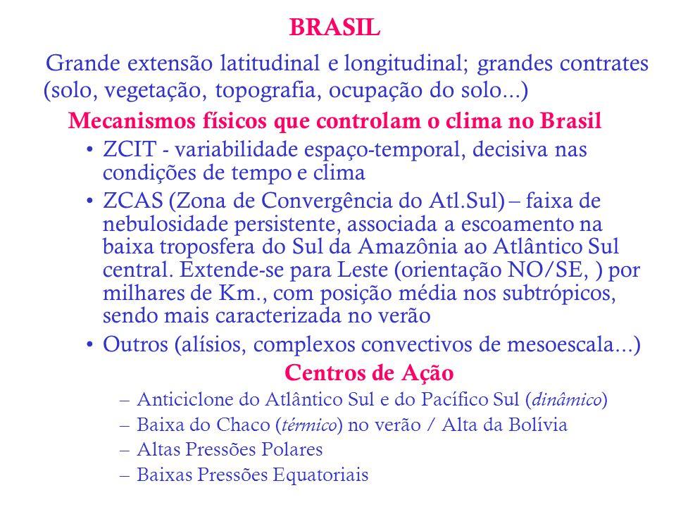 Mecanismos físicos que controlam o clima no Brasil