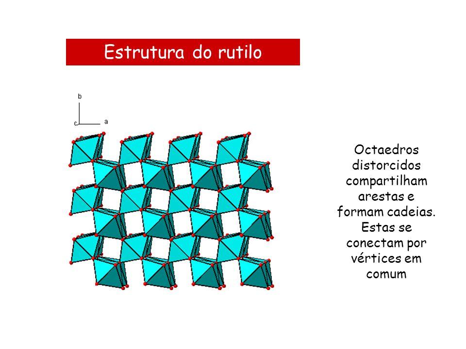 Estrutura do rutilo Octaedros distorcidos compartilham arestas e formam cadeias.