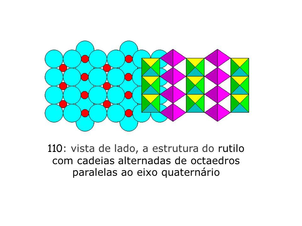 110: vista de lado, a estrutura do rutilo com cadeias alternadas de octaedros paralelas ao eixo quaternário