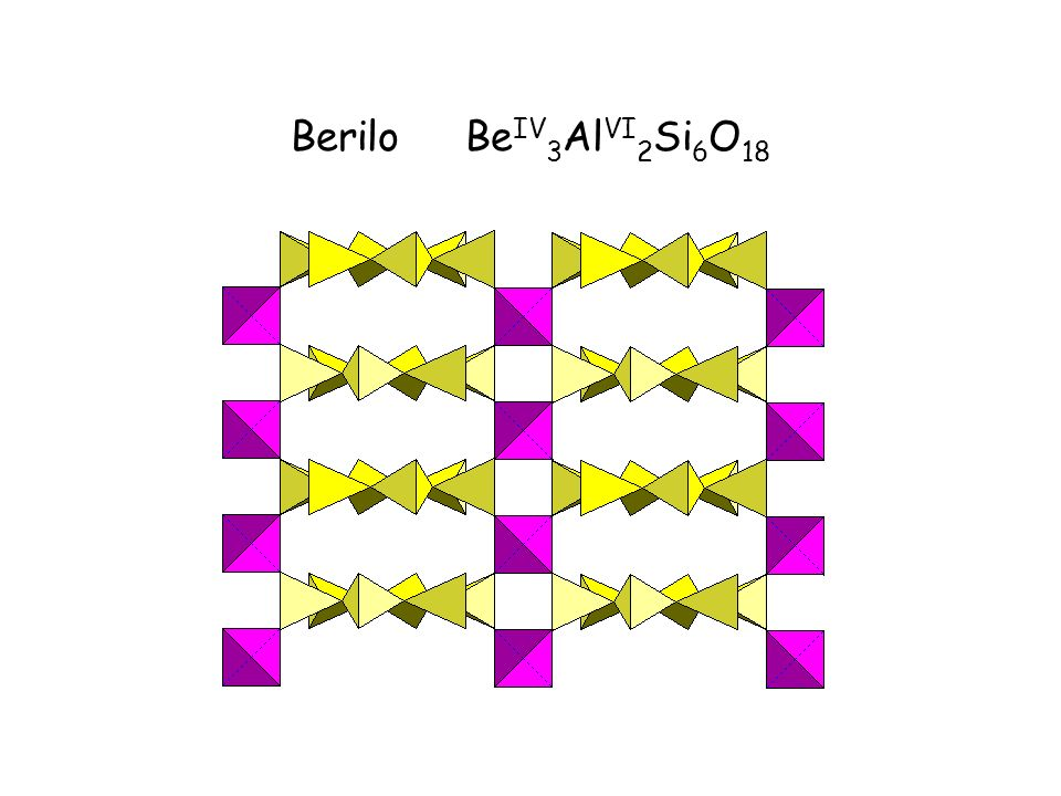 Berilo BeIV3AlVI2Si6O18