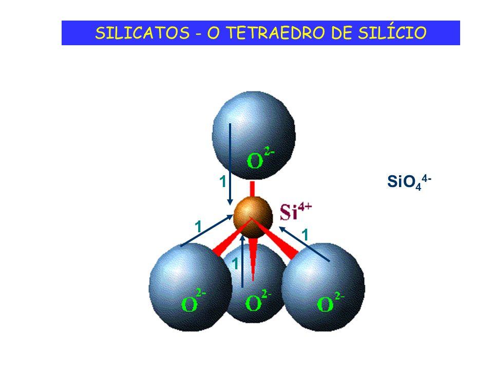 SILICATOS - O TETRAEDRO DE SILÍCIO