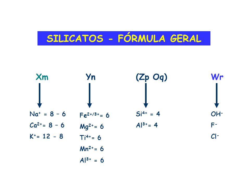 SILICATOS - FÓRMULA GERAL