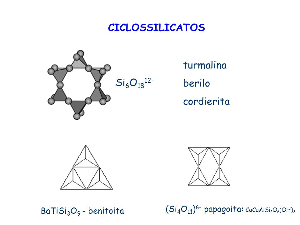CICLOSSILICATOS turmalina berilo cordierita Si6O1812-