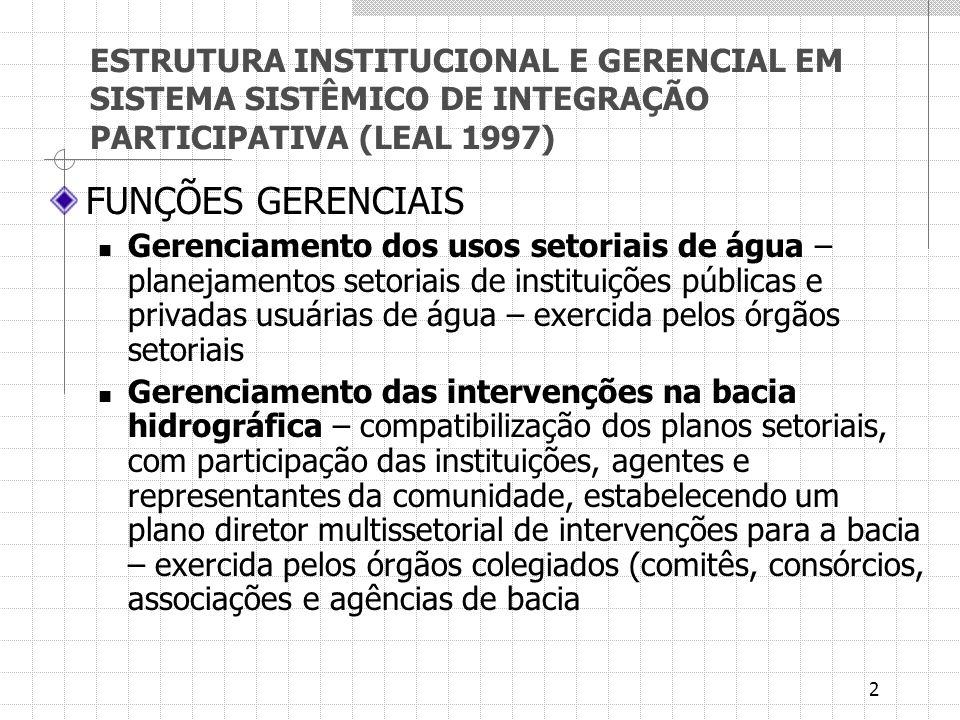 ESTRUTURA INSTITUCIONAL E GERENCIAL EM SISTEMA SISTÊMICO DE INTEGRAÇÃO PARTICIPATIVA (LEAL 1997)