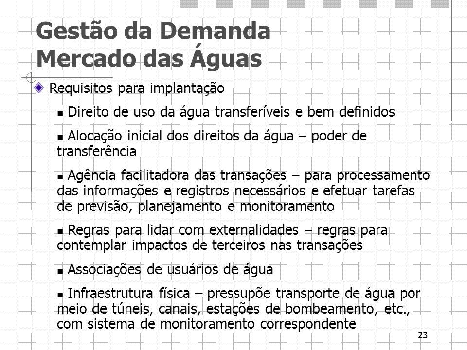 Gestão da Demanda Mercado das Águas Requisitos para implantação
