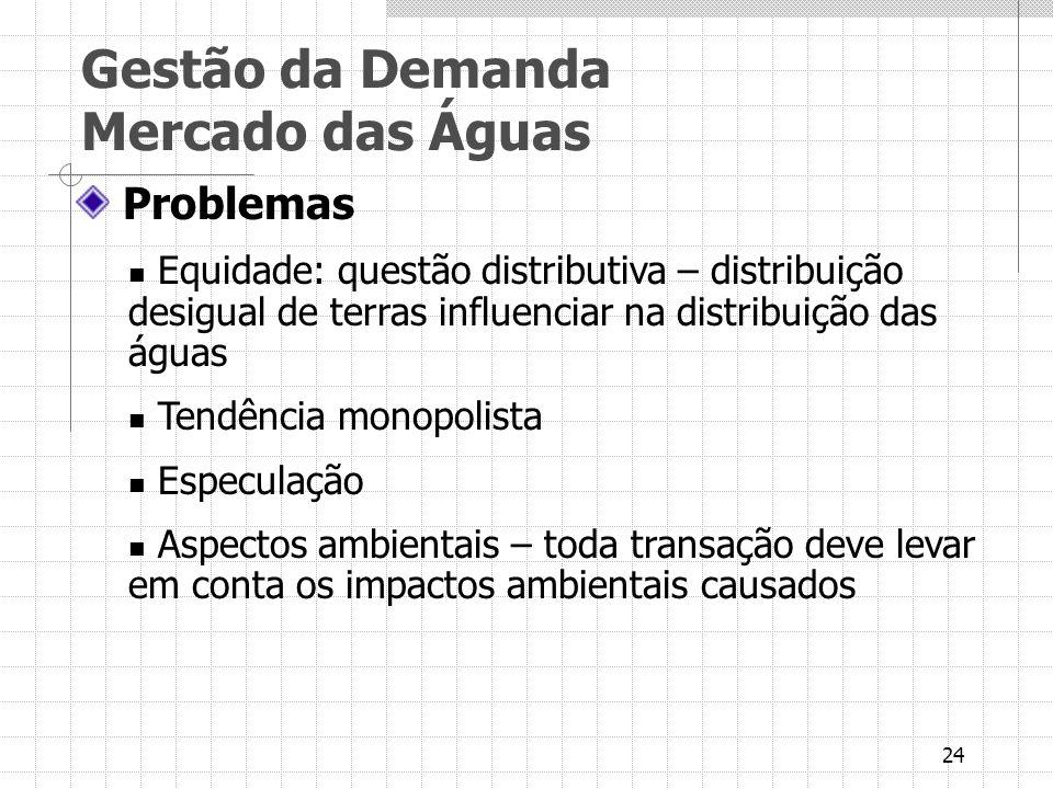 Gestão da Demanda Mercado das Águas Problemas