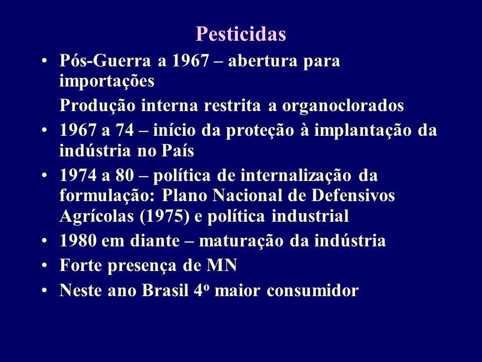Pesticidas Pós-Guerra a 1967 – abertura para importações