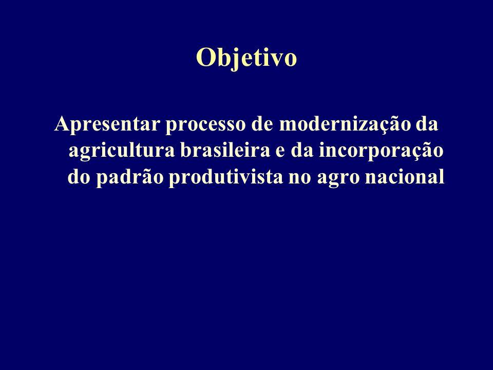 Objetivo Apresentar processo de modernização da agricultura brasileira e da incorporação do padrão produtivista no agro nacional.