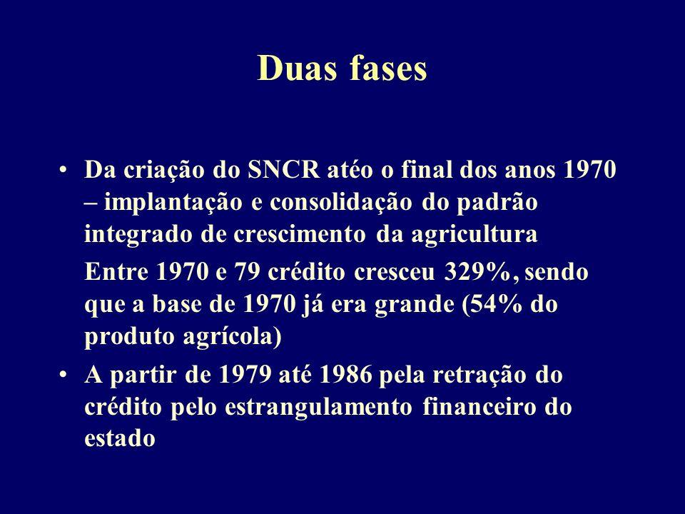 Duas fases Da criação do SNCR atéo o final dos anos 1970 – implantação e consolidação do padrão integrado de crescimento da agricultura.