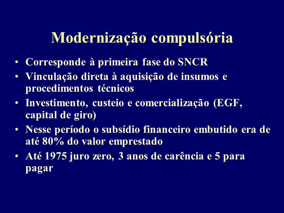 Modernização compulsória