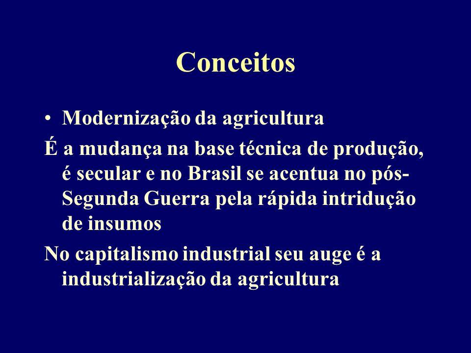Conceitos Modernização da agricultura