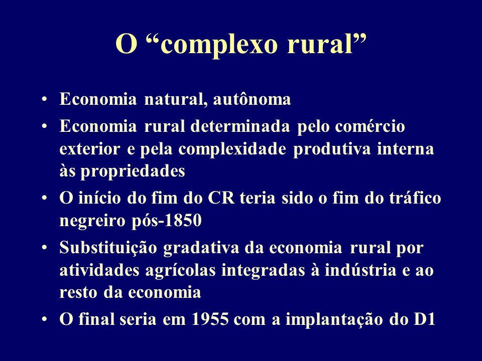 O complexo rural Economia natural, autônoma