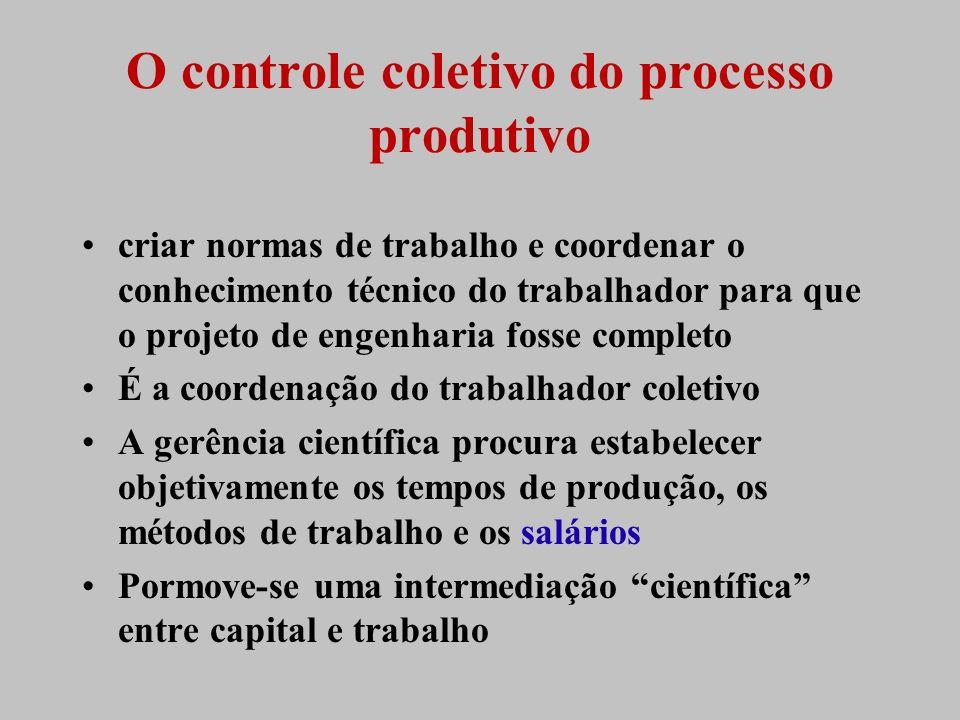O controle coletivo do processo produtivo