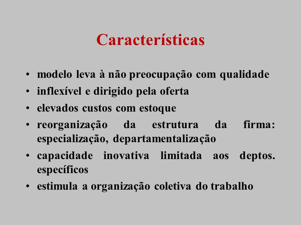 Características modelo leva à não preocupação com qualidade