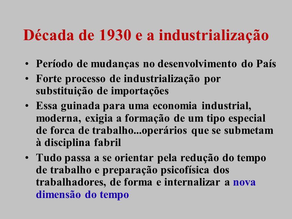 Década de 1930 e a industrialização