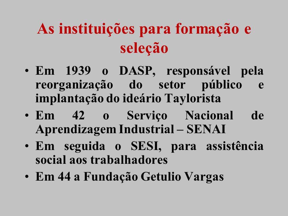 As instituições para formação e seleção